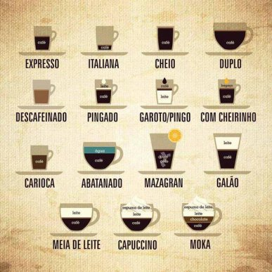 013. Portugese Koffie 01